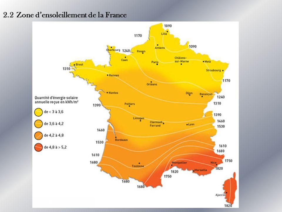2.2 Zone d'ensoleillement de la France