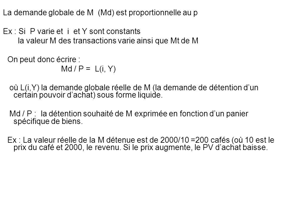 La demande globale de M (Md) est proportionnelle au p