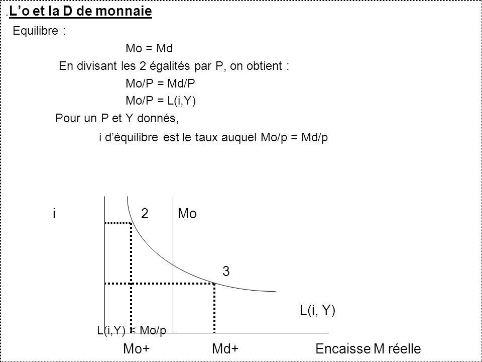 Mo+ Md+ Encaisse M réelle