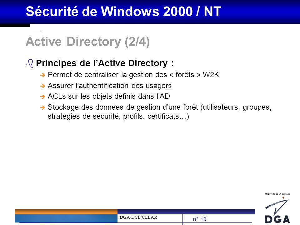 Active Directory (2/4) Principes de l'Active Directory :