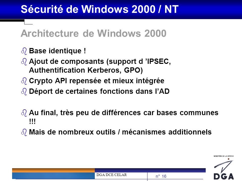 Architecture de Windows 2000
