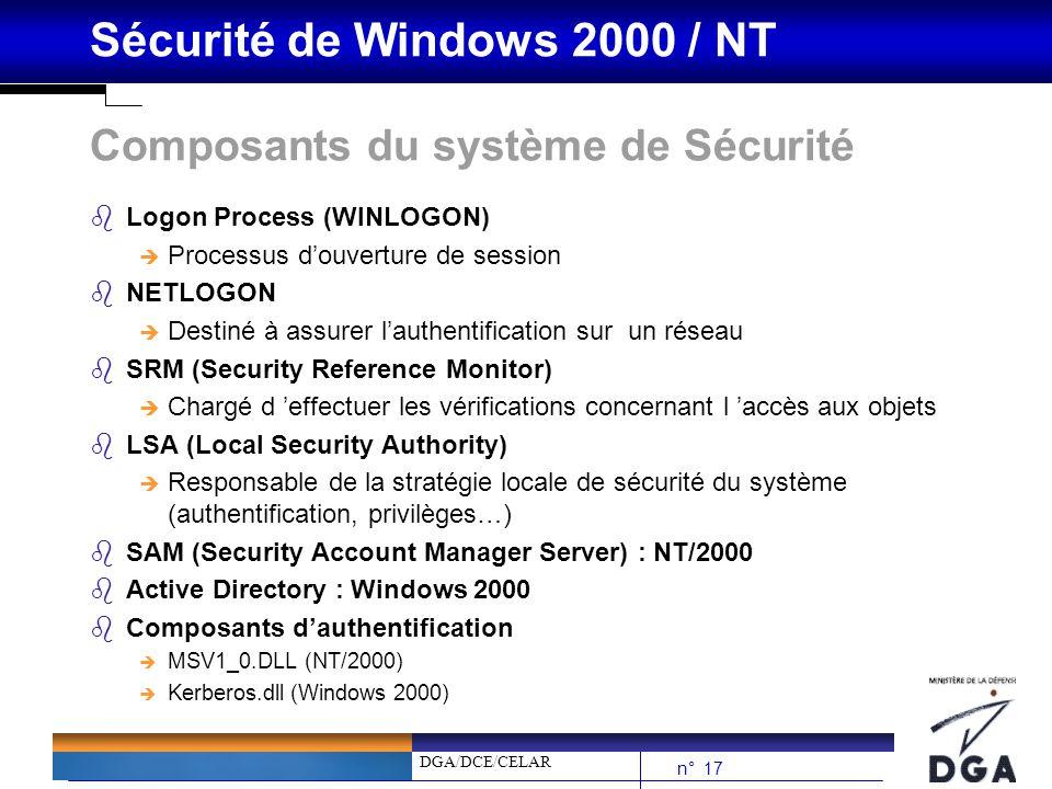 Composants du système de Sécurité