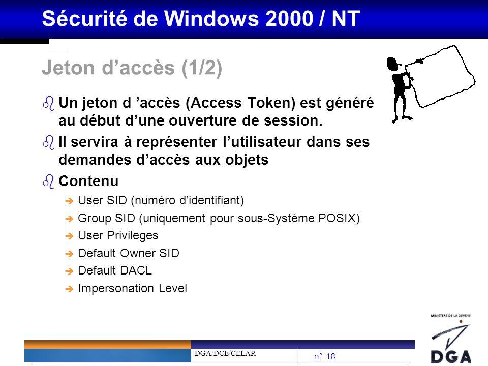 Jeton d'accès (1/2) Un jeton d 'accès (Access Token) est généré au début d'une ouverture de session.