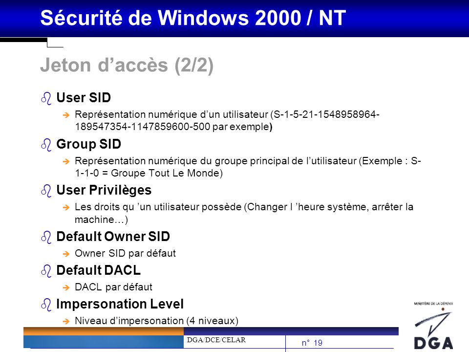 Jeton d'accès (2/2) User SID Group SID User Privilèges