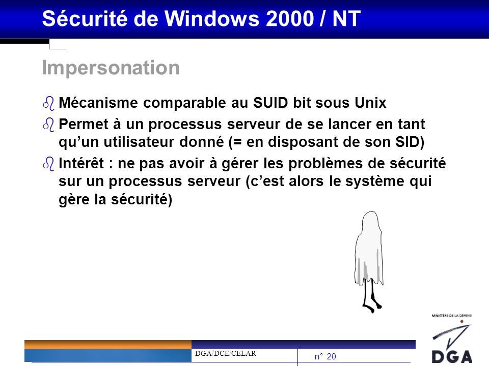 Impersonation Mécanisme comparable au SUID bit sous Unix