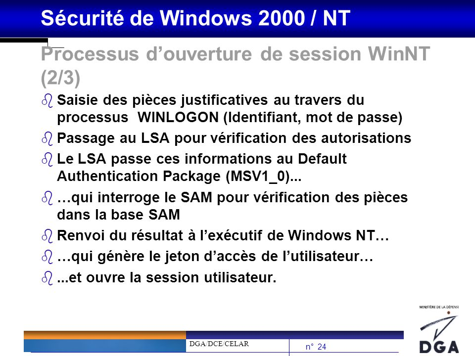 Processus d'ouverture de session WinNT (2/3)
