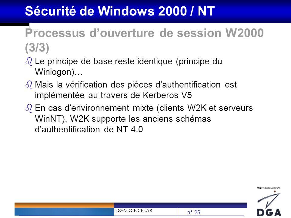 Processus d'ouverture de session W2000 (3/3)