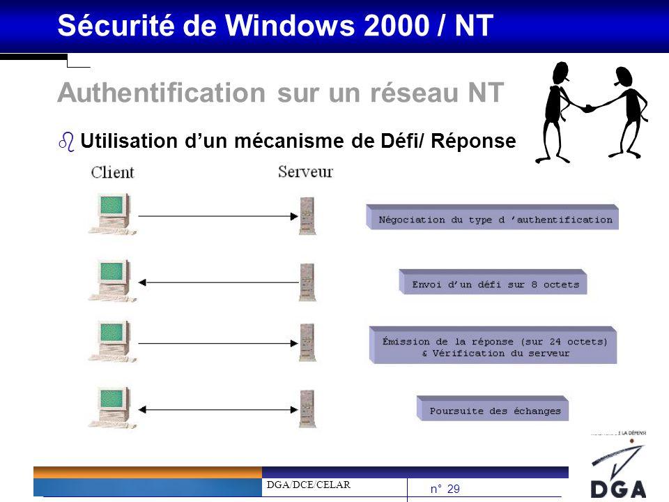 Authentification sur un réseau NT