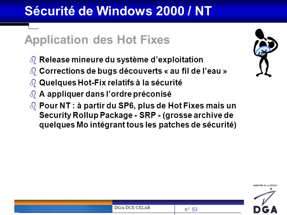 Application des Hot Fixes