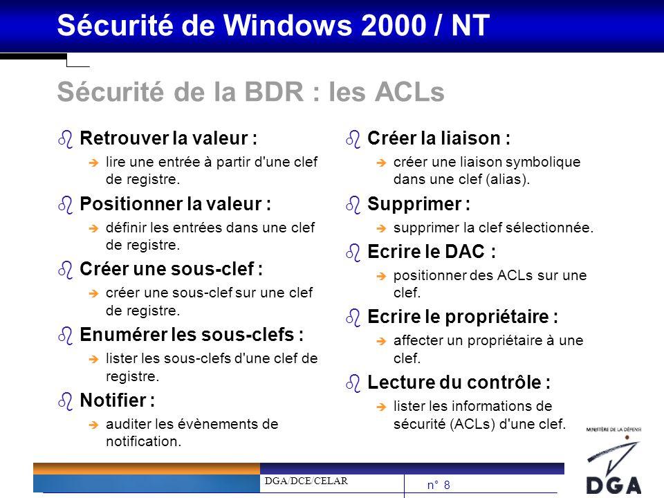 Sécurité de la BDR : les ACLs