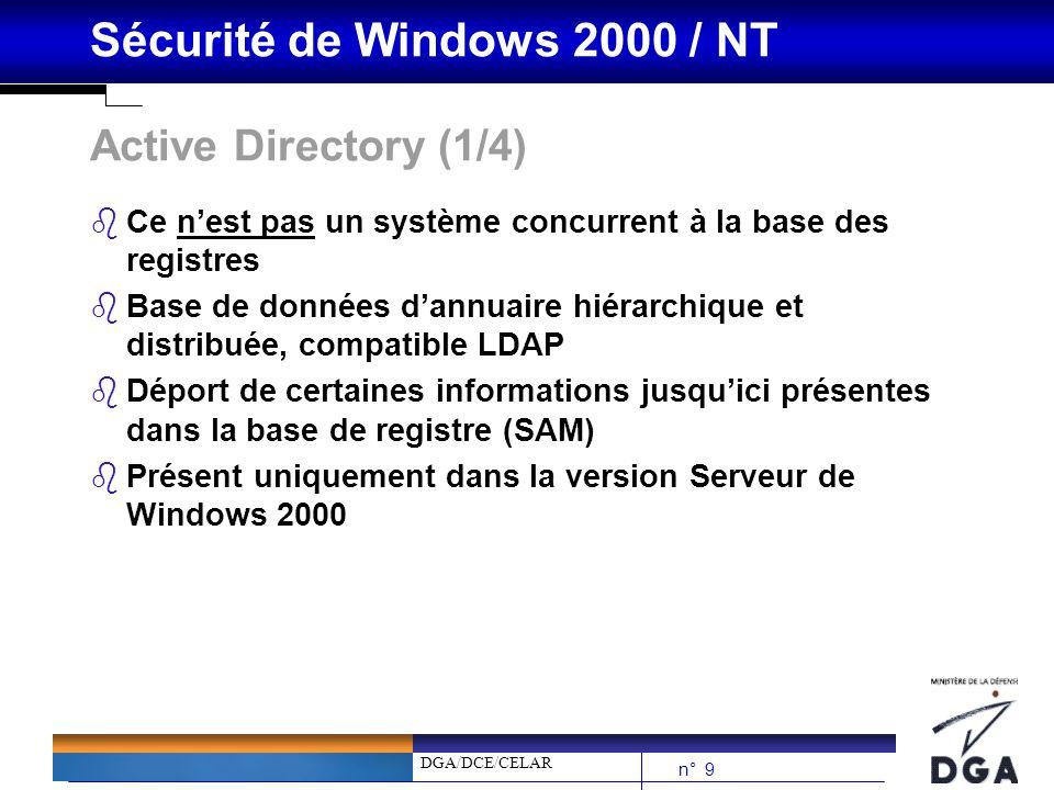 Active Directory (1/4) Ce n'est pas un système concurrent à la base des registres.
