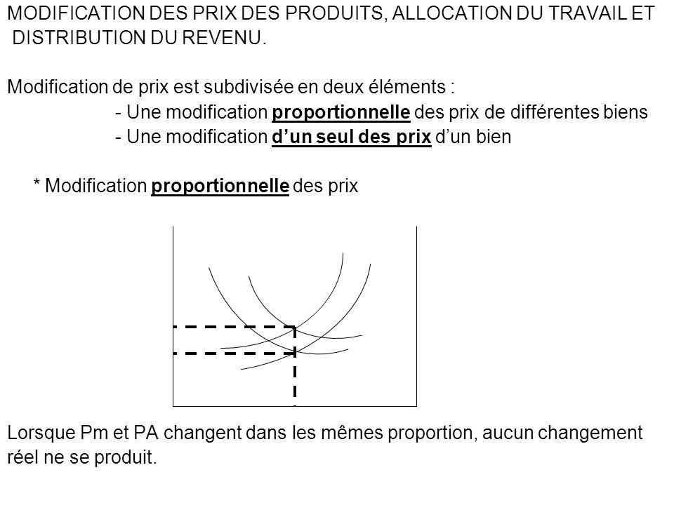 MODIFICATION DES PRIX DES PRODUITS, ALLOCATION DU TRAVAIL ET