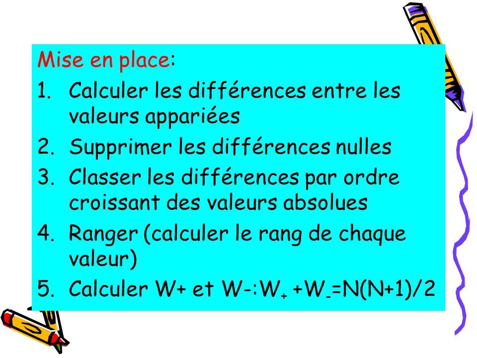 Mise en place: Calculer les différences entre les valeurs appariées. Supprimer les différences nulles.