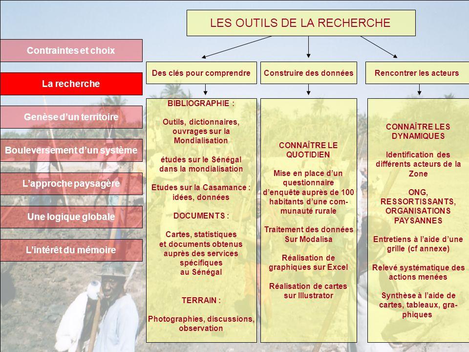 LES OUTILS DE LA RECHERCHE