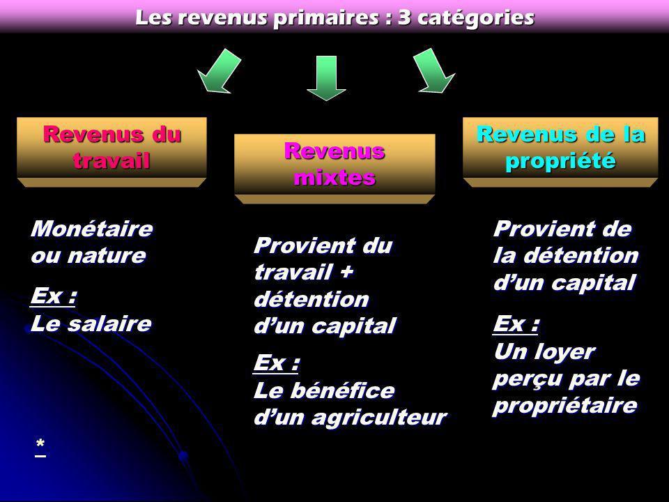 Les revenus primaires : 3 catégories