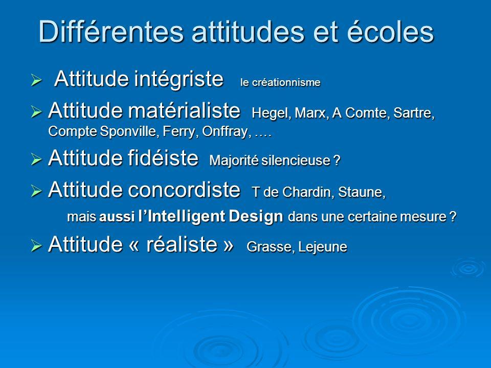 Différentes attitudes et écoles