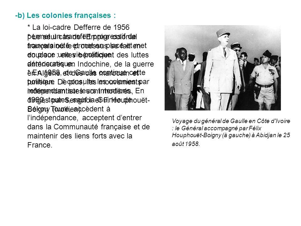 -b) Les colonies françaises :