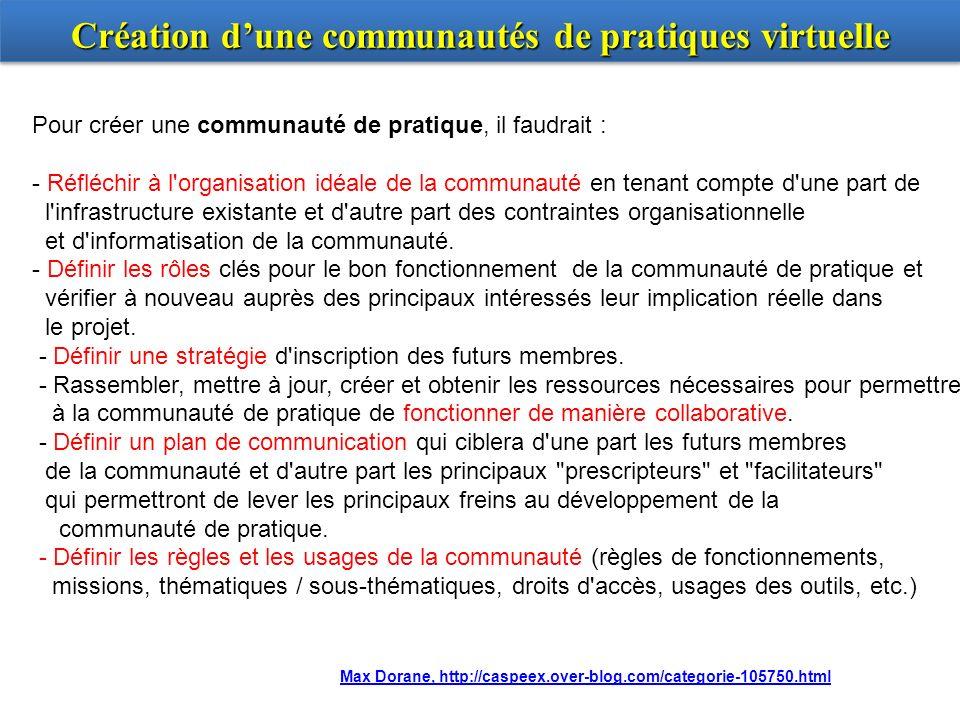 Création d'une communautés de pratiques virtuelle