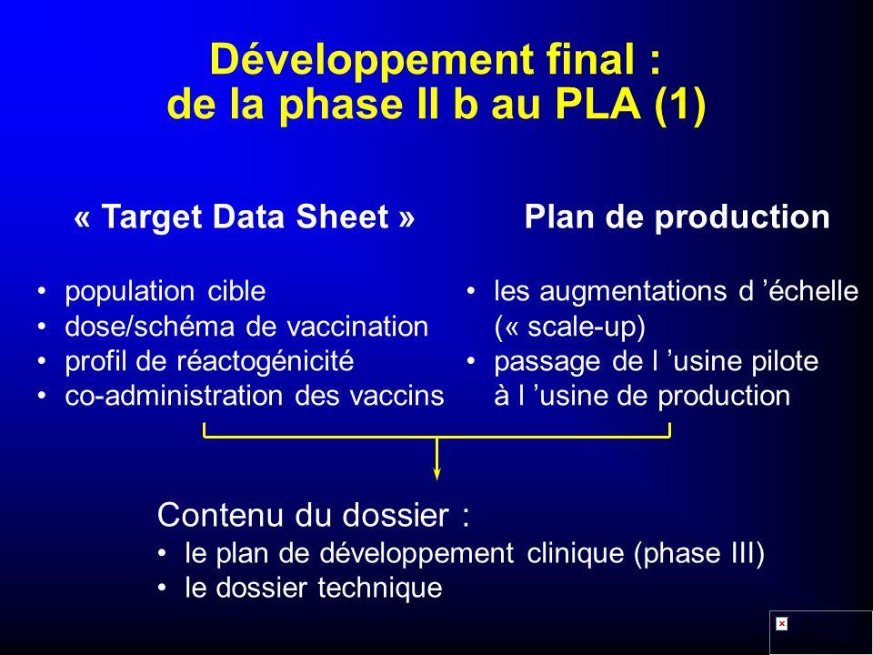 Développement final : de la phase II b au PLA (1)