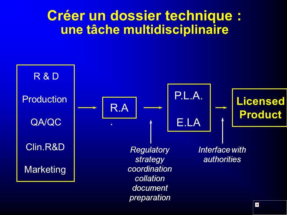Créer un dossier technique : une tâche multidisciplinaire