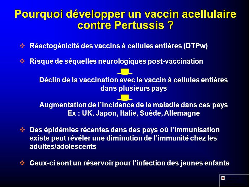 Pourquoi développer un vaccin acellulaire contre Pertussis