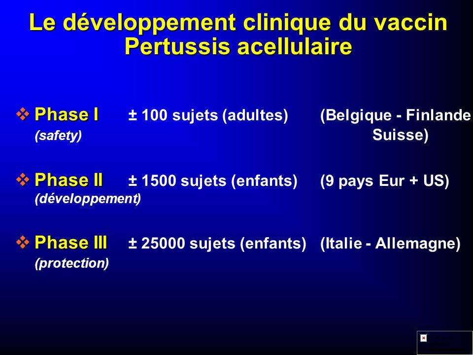Le développement clinique du vaccin Pertussis acellulaire