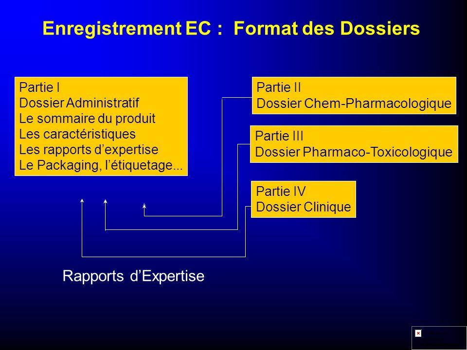 Enregistrement EC : Format des Dossiers