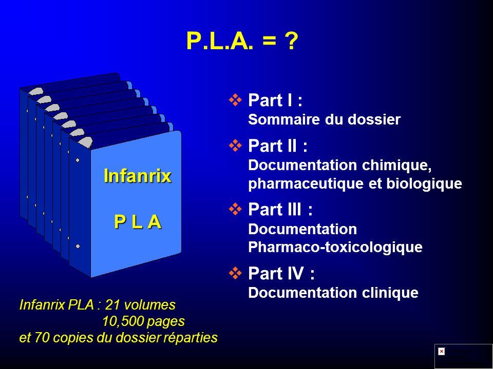 P.L.A. = Infanrix P L A Part I : Sommaire du dossier