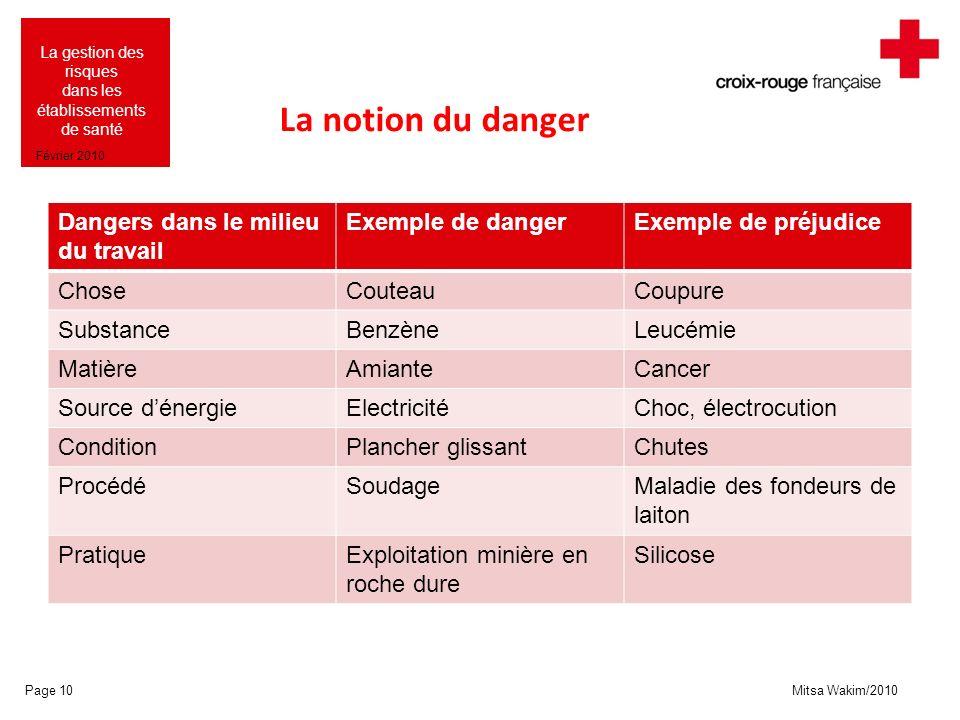 La notion du danger Dangers dans le milieu du travail