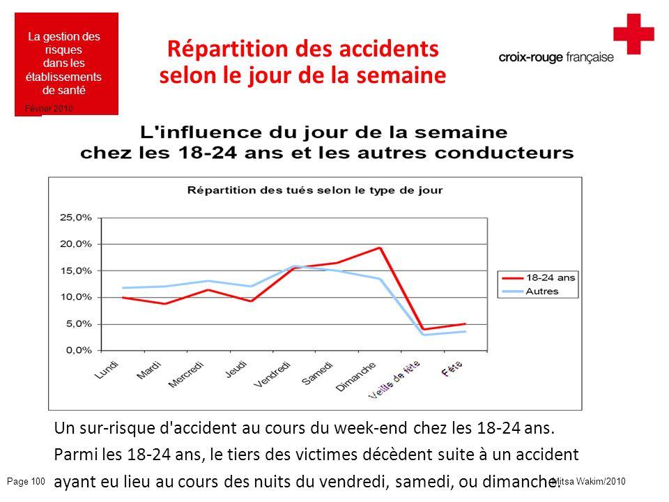 Répartition des accidents selon le jour de la semaine