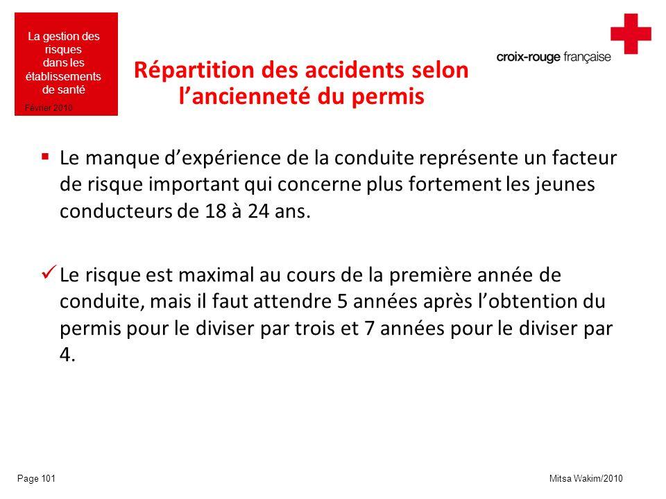 Répartition des accidents selon l'ancienneté du permis