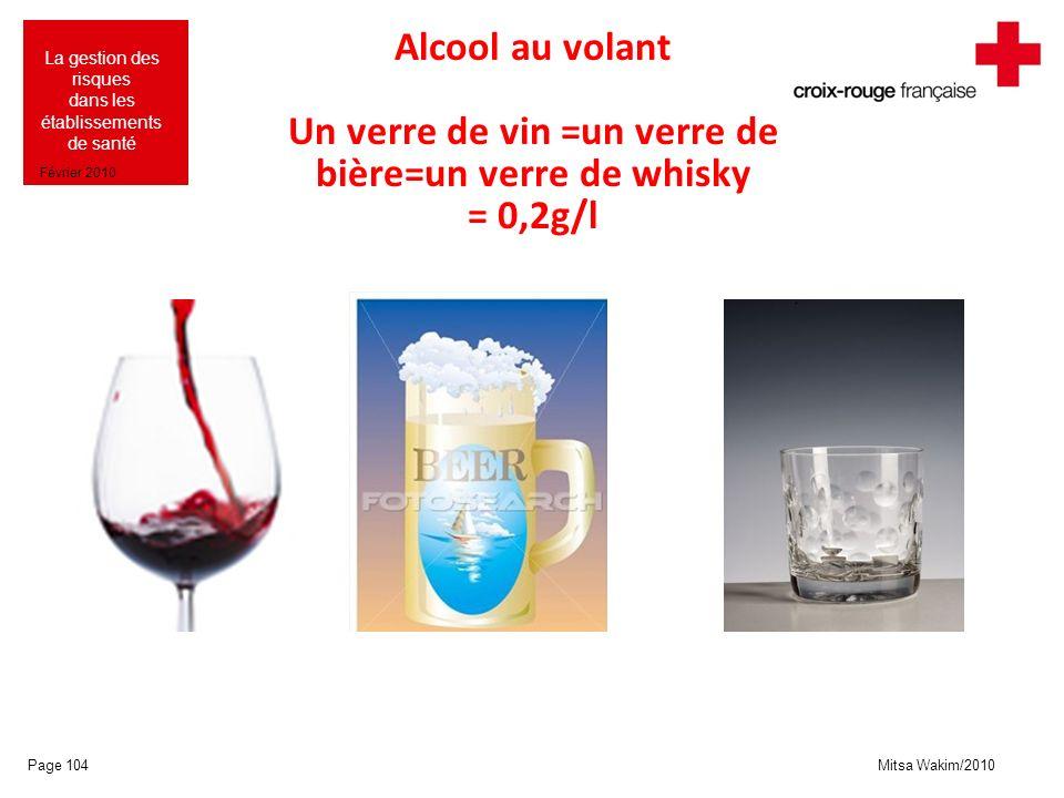 Alcool au volant Un verre de vin =un verre de bière=un verre de whisky = 0,2g/l