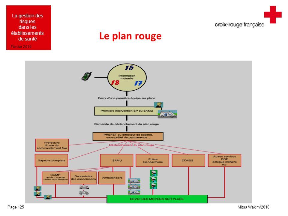 Le plan rouge DDASS: Direction départementale des affaires sanitaires et sociales.