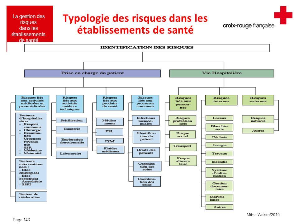 Typologie des risques dans les établissements de santé