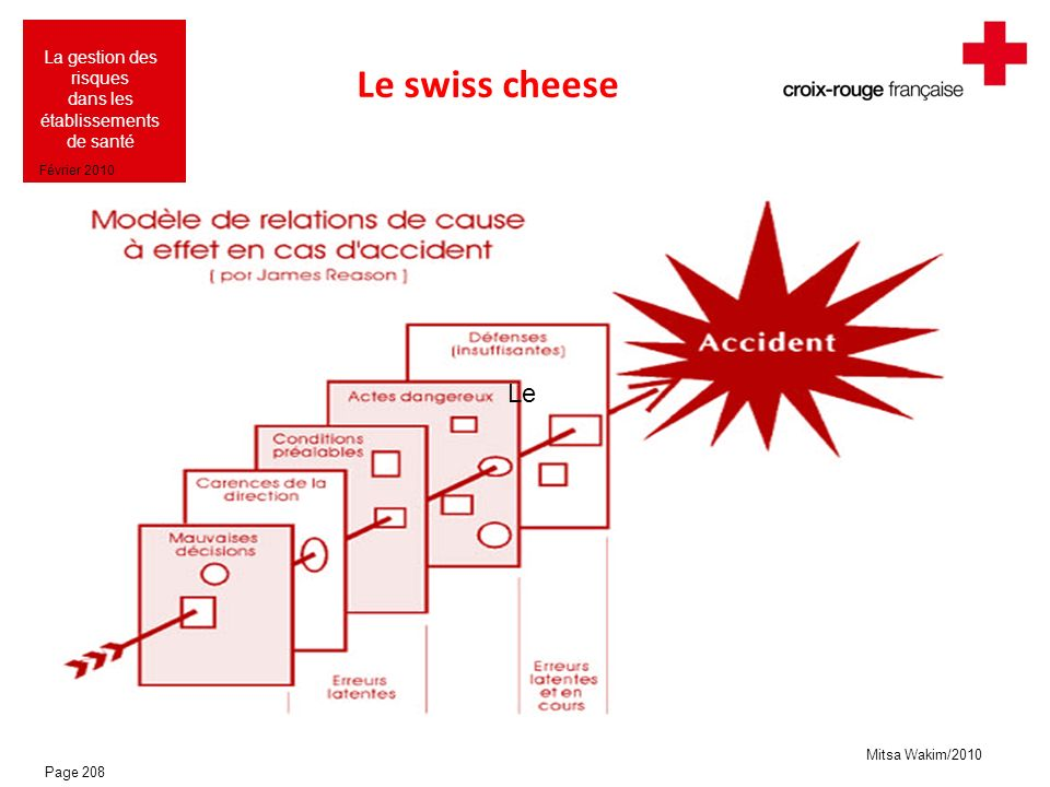 Le swiss cheese Le Page 208