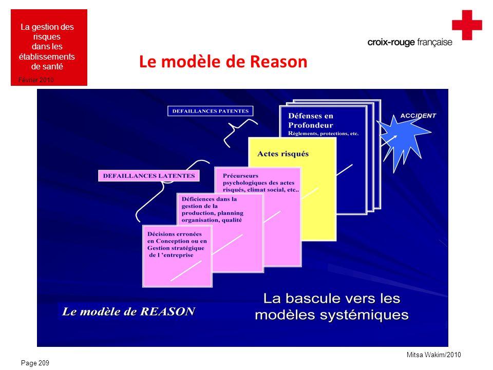 Le modèle de Reason Page 209
