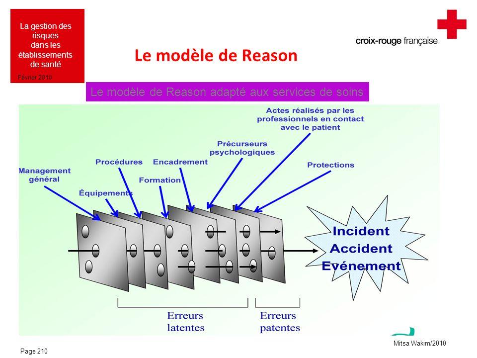 Le modèle de Reason Le modèle de Reason adapté aux services de soins