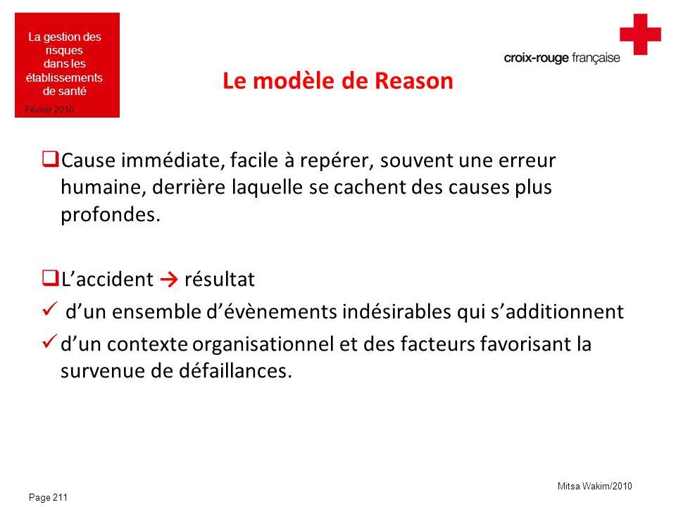 Le modèle de Reason Cause immédiate, facile à repérer, souvent une erreur humaine, derrière laquelle se cachent des causes plus profondes.