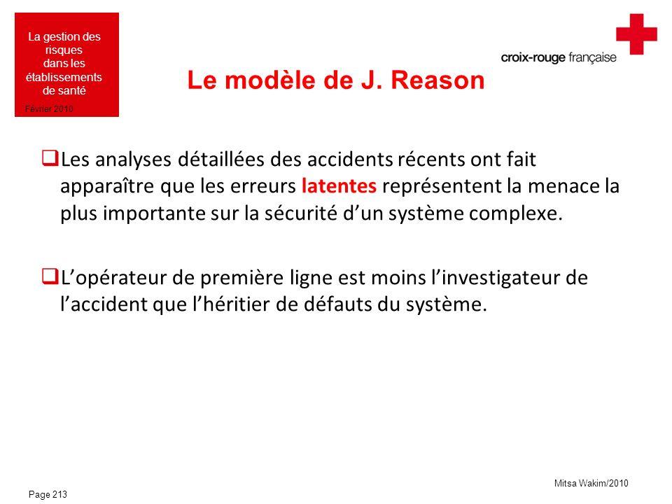 Le modèle de J. Reason