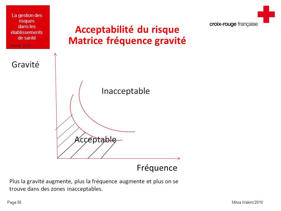 Acceptabilité du risque Matrice fréquence gravité