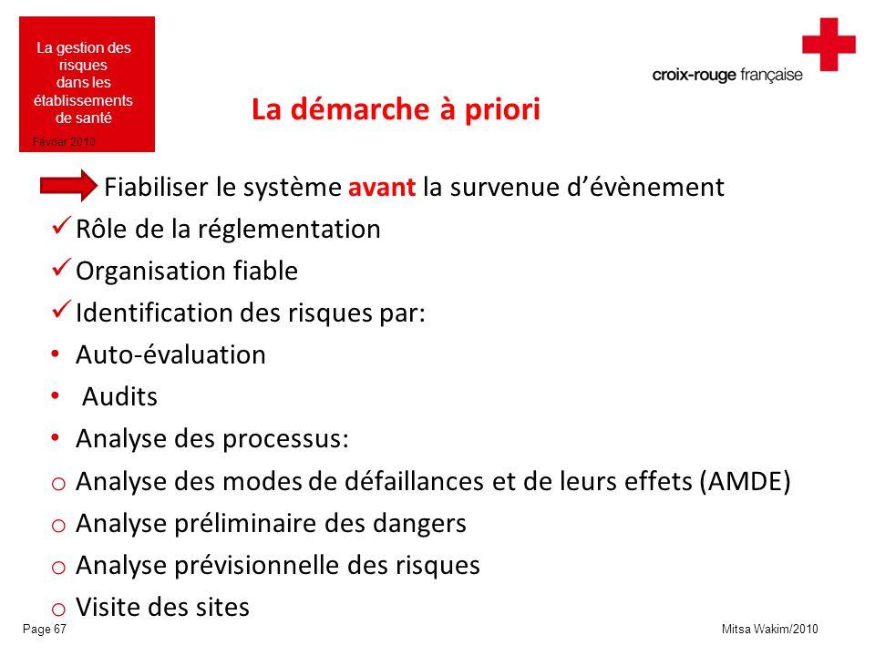 La démarche à priori Rôle de la réglementation Organisation fiable