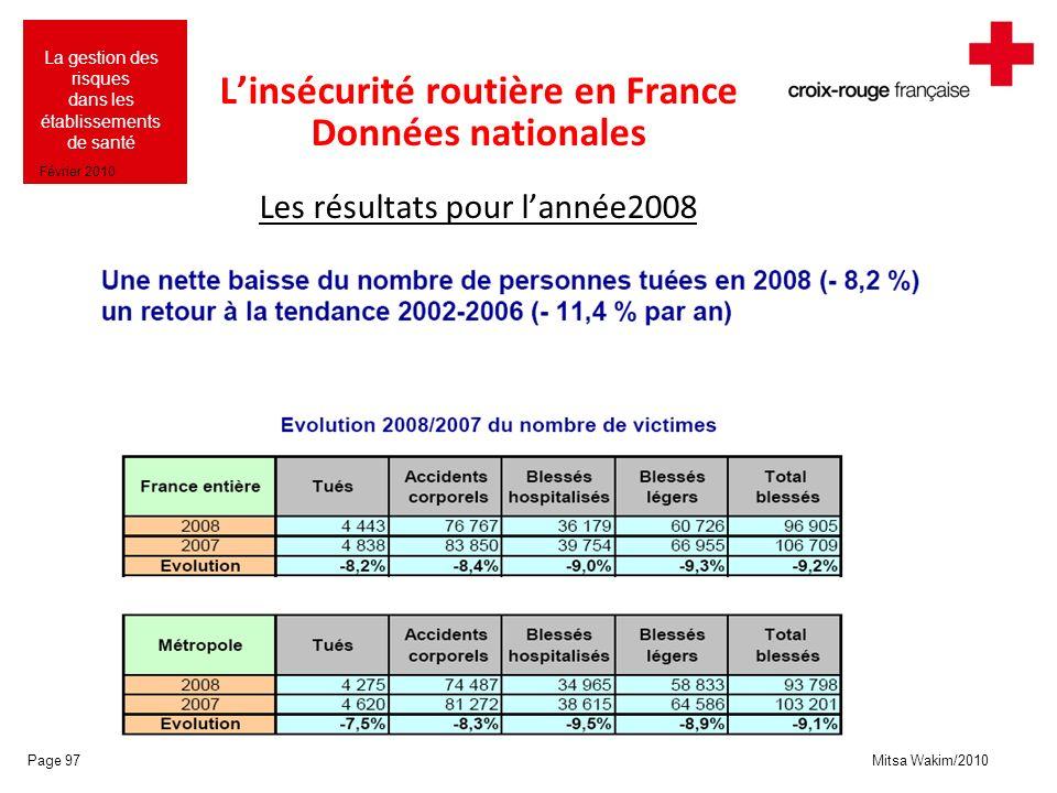 L'insécurité routière en France Données nationales Les résultats pour l'année2008