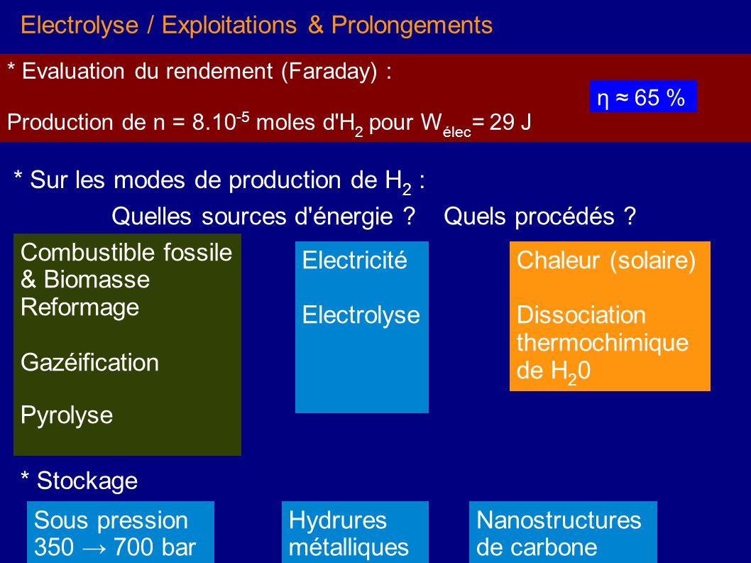 Quelles sources d énergie Quels procédés