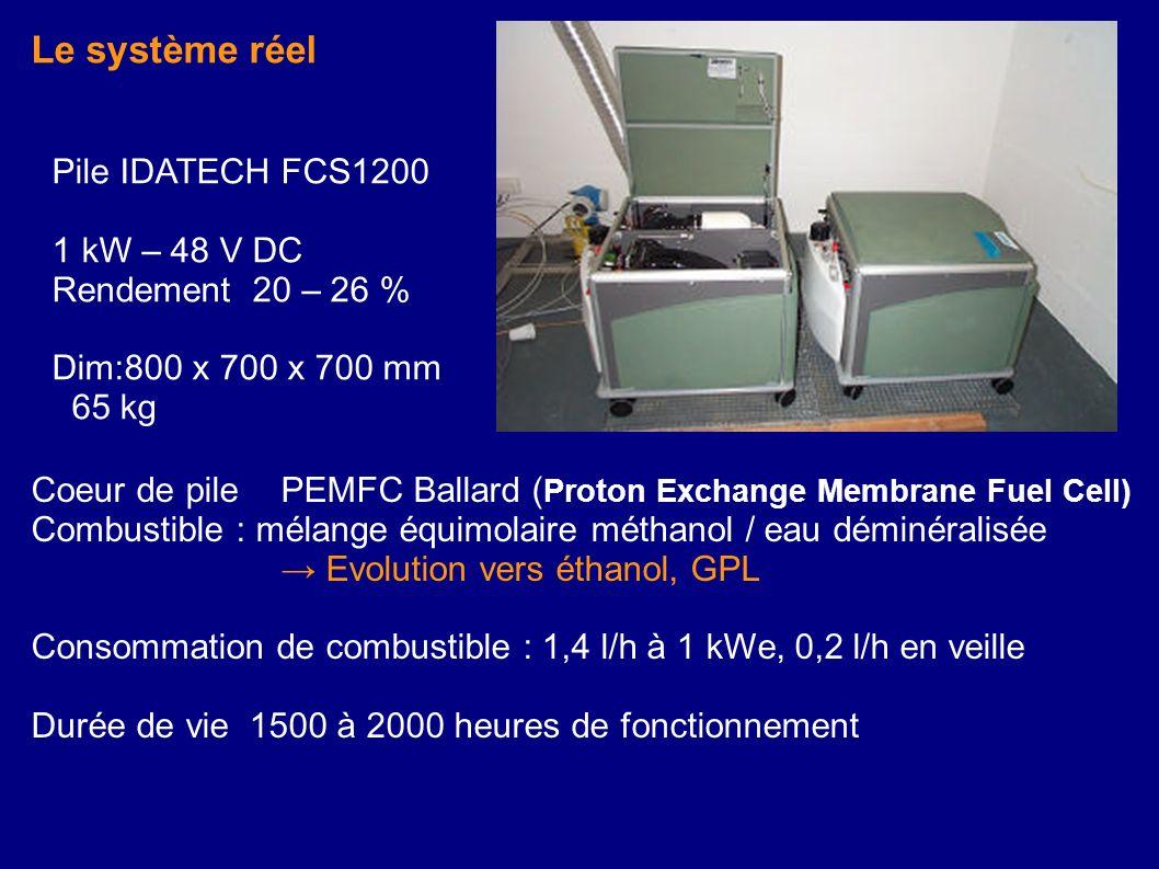 Le système réel Pile IDATECH FCS1200 1 kW – 48 V DC
