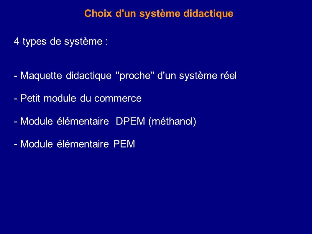 Choix d un système didactique