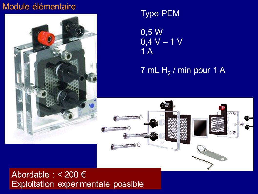 Module élémentaire Type PEM. 0,5 W. 0,4 V – 1 V. 1 A. 7 mL H2 / min pour 1 A. Abordable : < 200 €