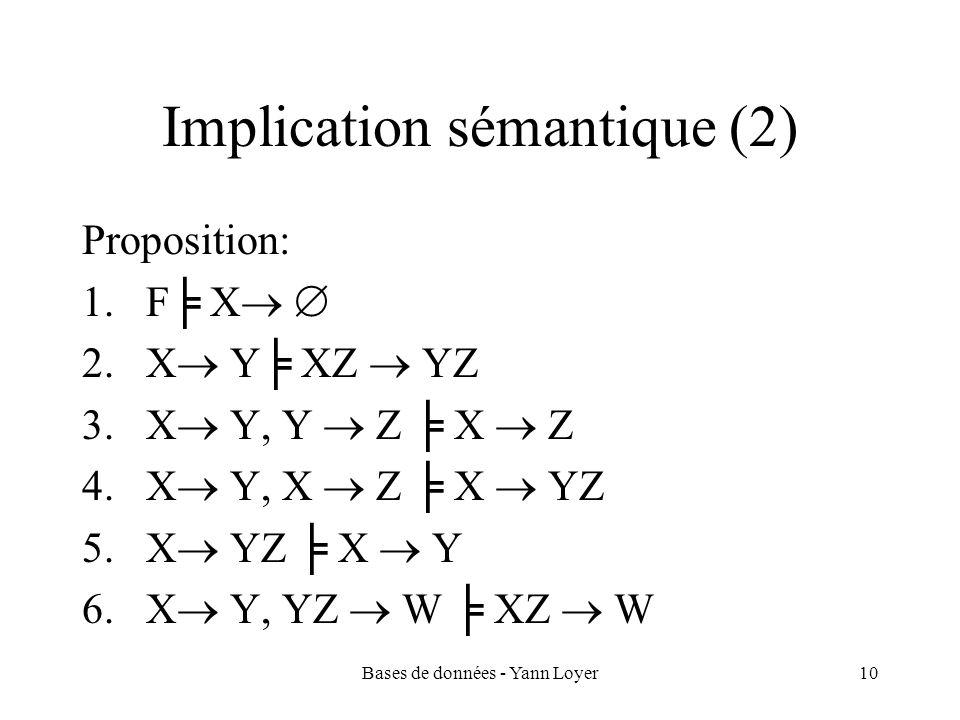 Implication sémantique (2)