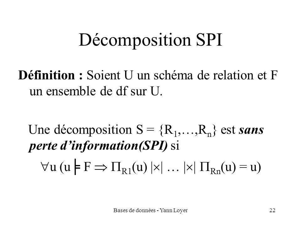 Décomposition SPI Définition : Soient U un schéma de relation et F un ensemble de df sur U.