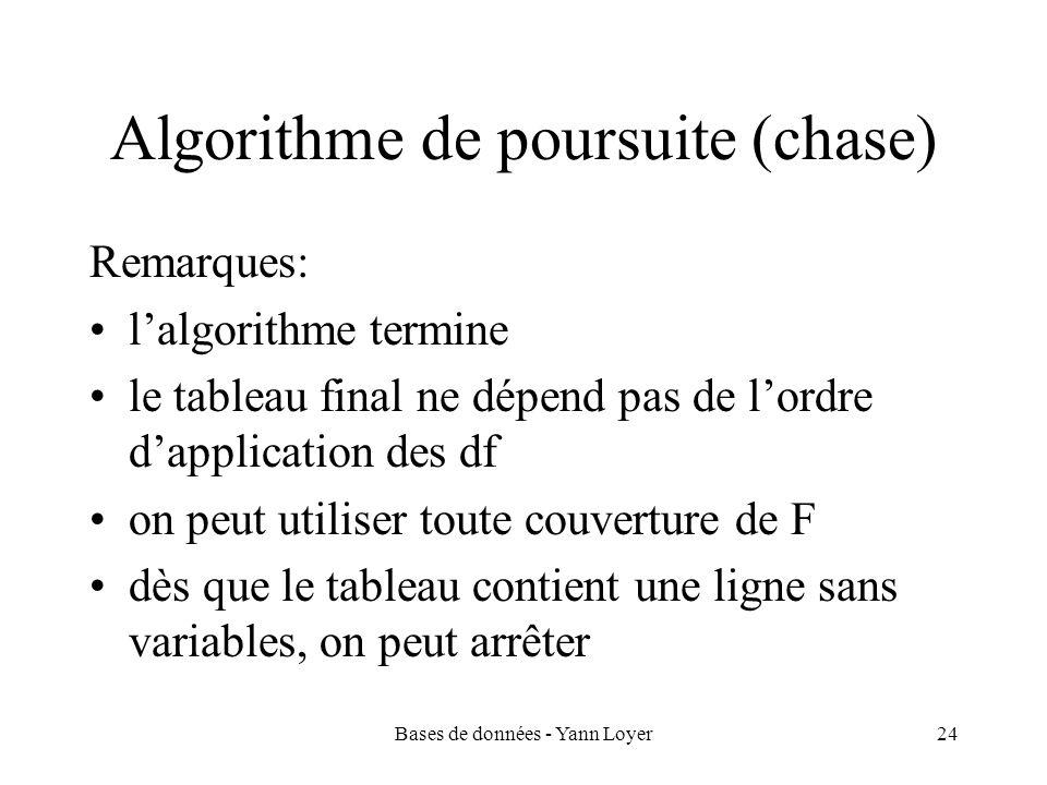 Algorithme de poursuite (chase)
