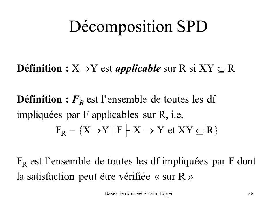 Décomposition SPD Définition : XY est applicable sur R si XY  R